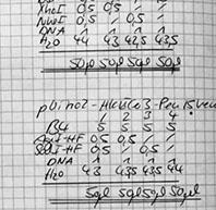 labbook